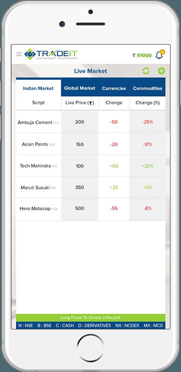 TRADEIT Trading Mobile Application